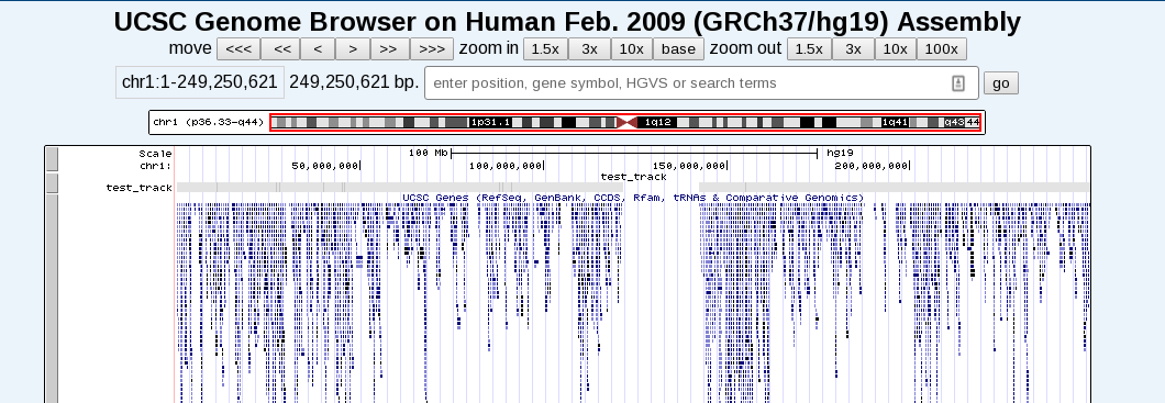 UCSC Genome Browser @ BioHPC